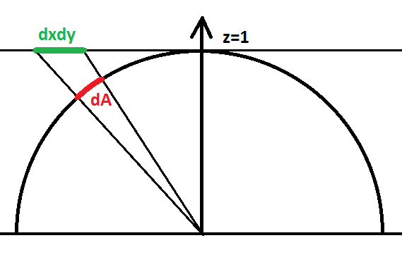 File:PerspectiveProjection.png